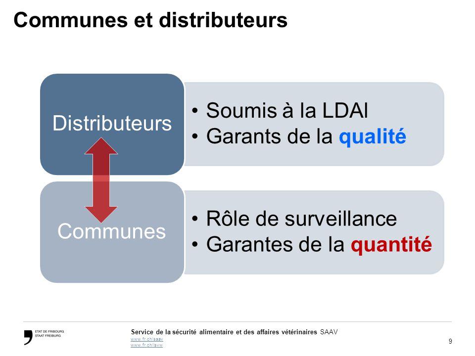 Communes et distributeurs