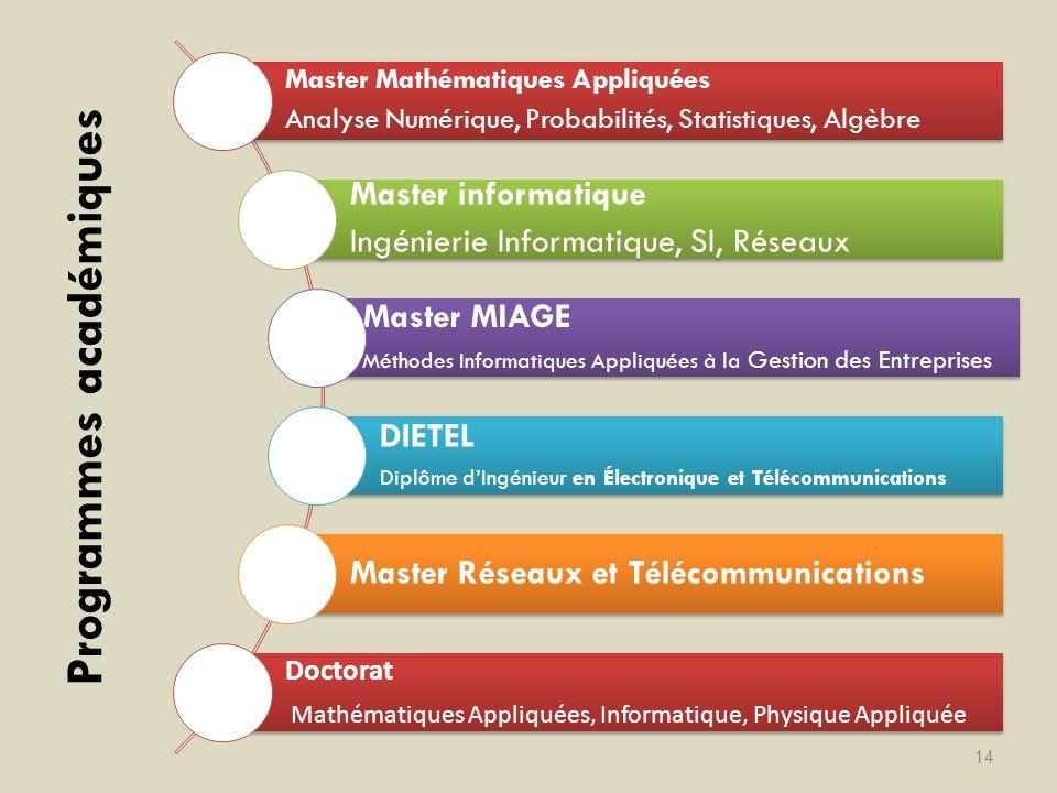 Programmes académiques