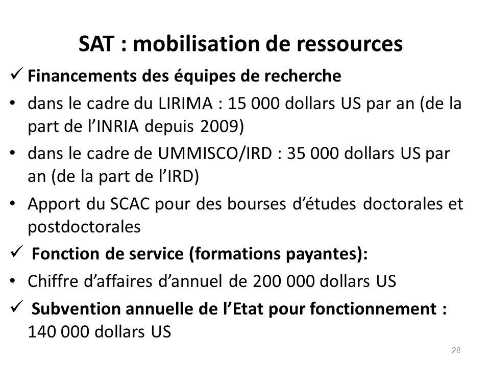 SAT : mobilisation de ressources