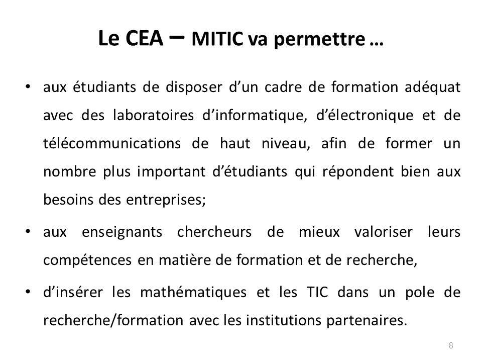 Le CEA – MITIC va permettre …