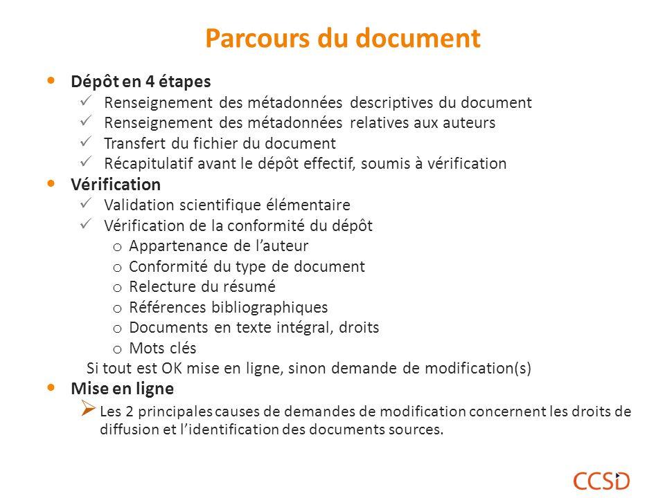 Parcours du document Dépôt en 4 étapes Vérification Mise en ligne