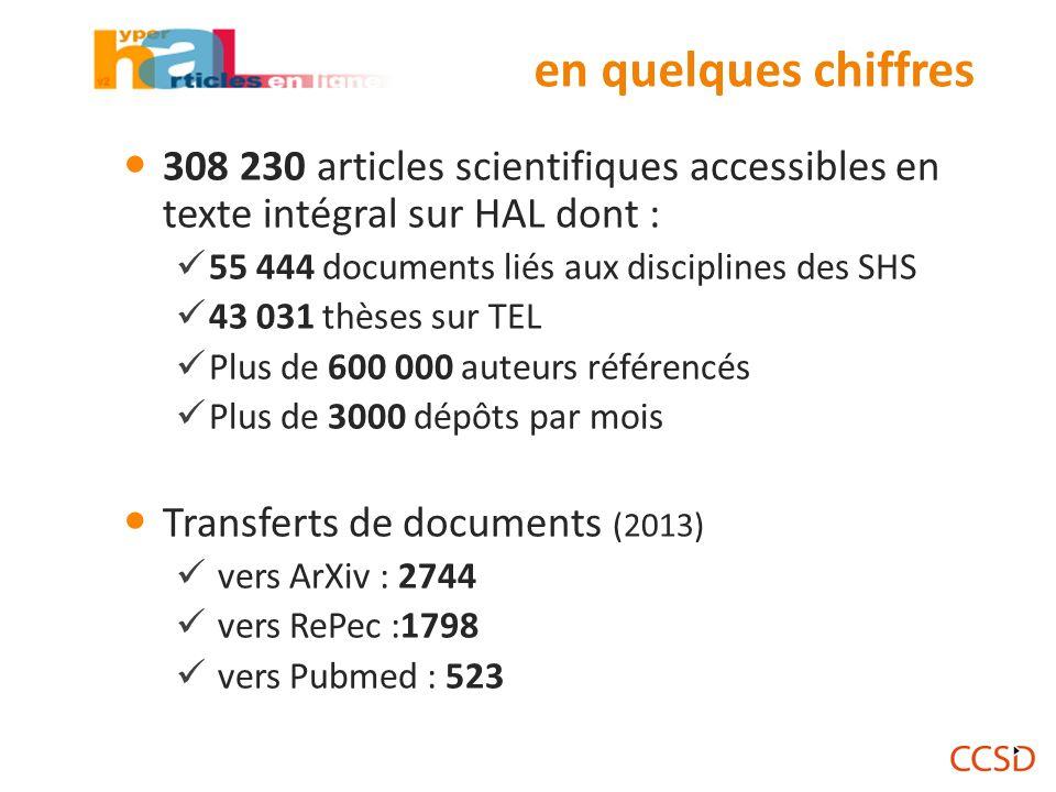 en quelques chiffres 308 230 articles scientifiques accessibles en texte intégral sur HAL dont : 55 444 documents liés aux disciplines des SHS.