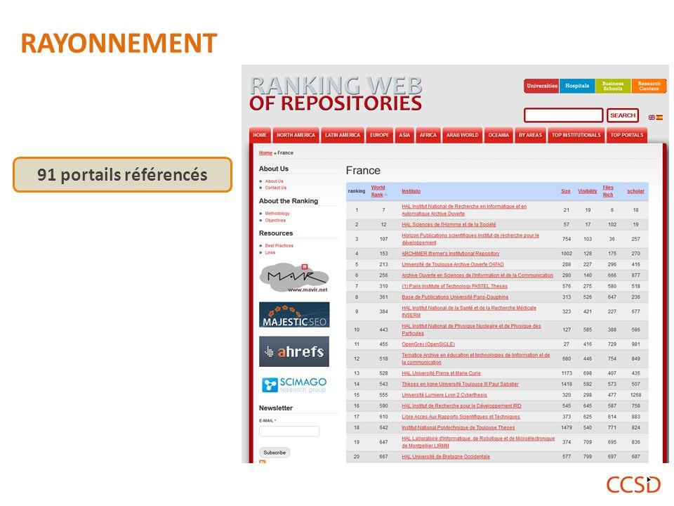 RAYONNEMENT 91 portails référencés 91 portails référencés