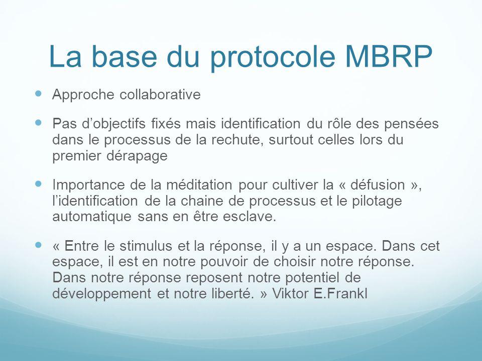 La base du protocole MBRP