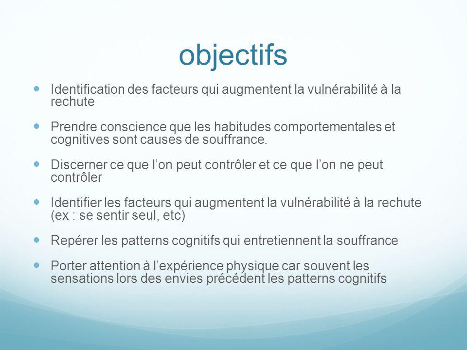 objectifs Identification des facteurs qui augmentent la vulnérabilité à la rechute.