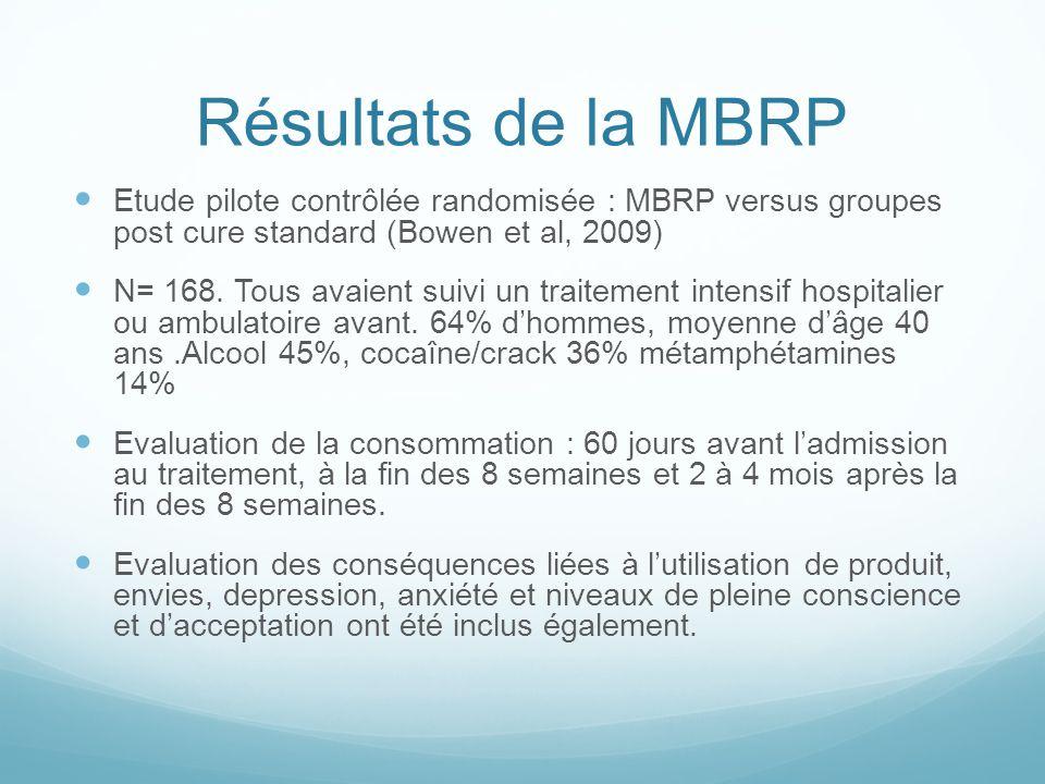 Résultats de la MBRP Etude pilote contrôlée randomisée : MBRP versus groupes post cure standard (Bowen et al, 2009)