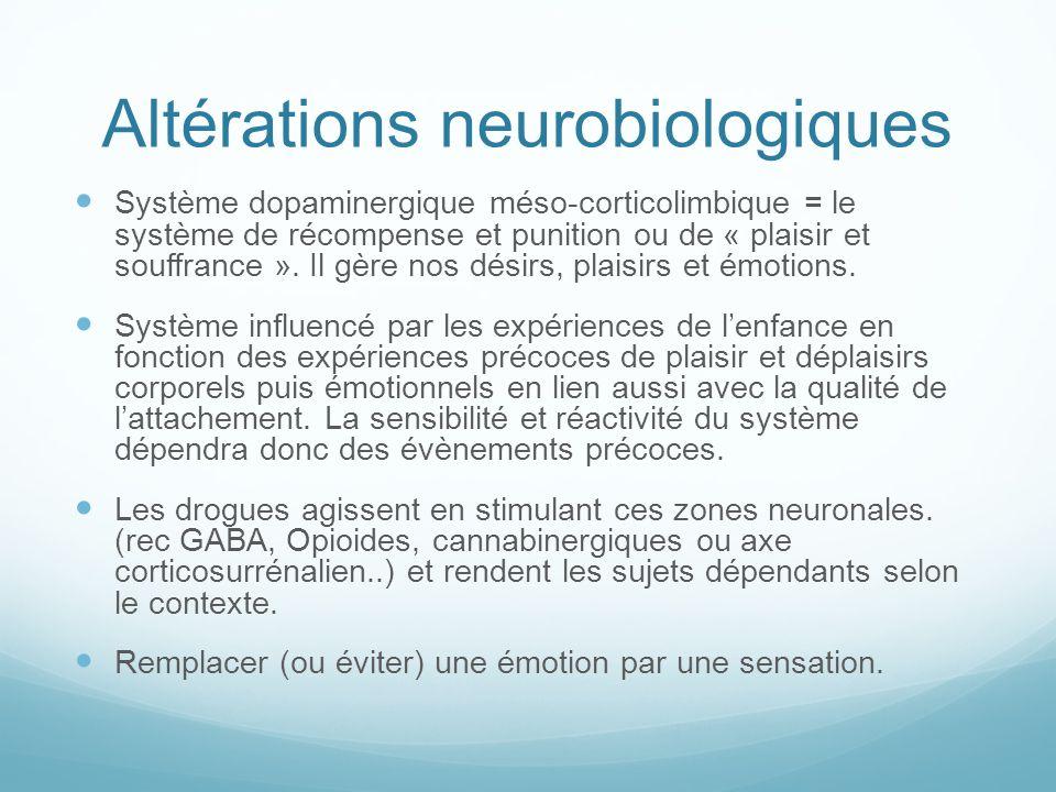 Altérations neurobiologiques