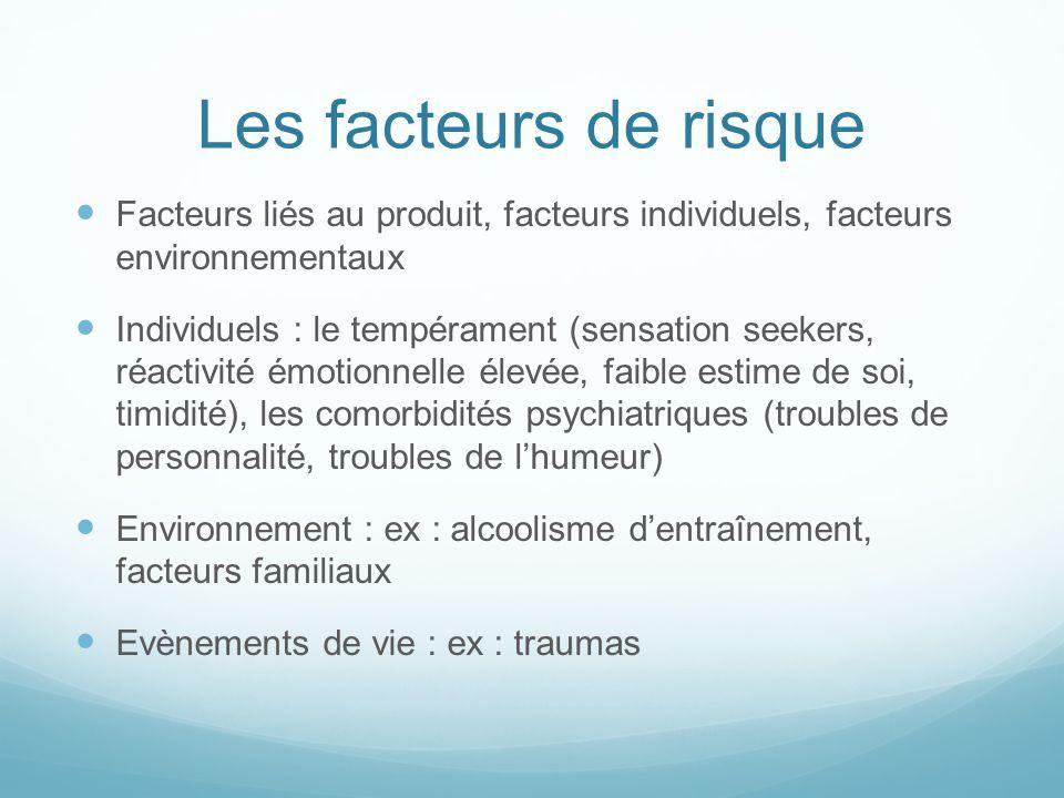 Les facteurs de risque Facteurs liés au produit, facteurs individuels, facteurs environnementaux.