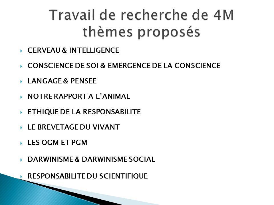 Travail de recherche de 4M thèmes proposés