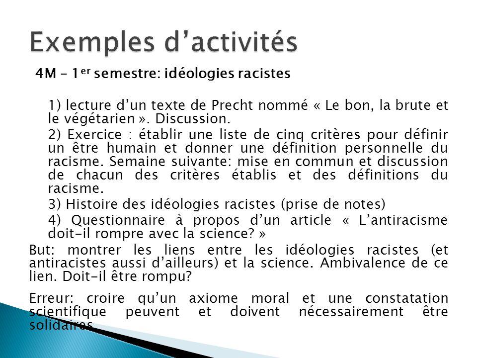 Exemples d'activités