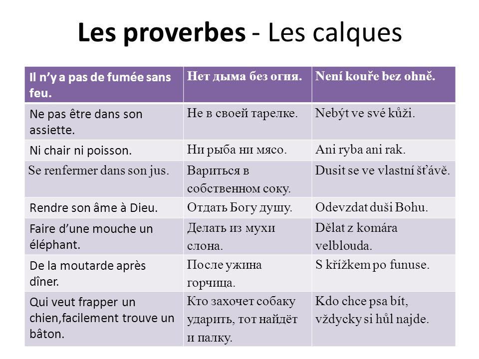 Les proverbes - Les calques