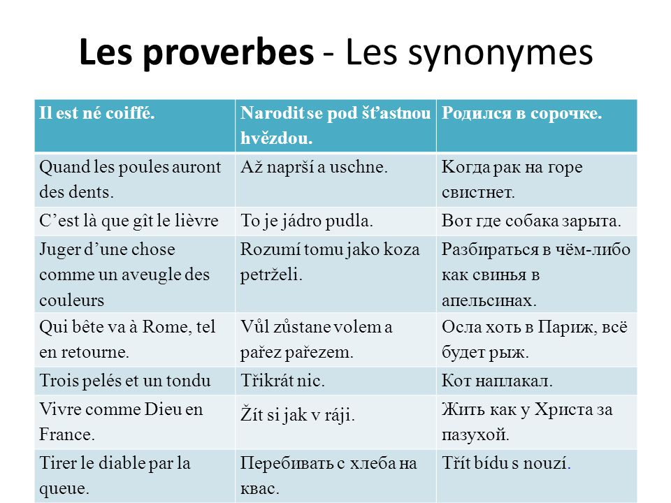 Les proverbes - Les synonymes