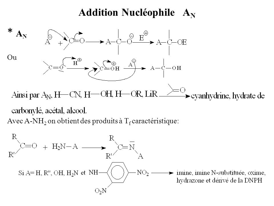 Addition Nucléophile AN