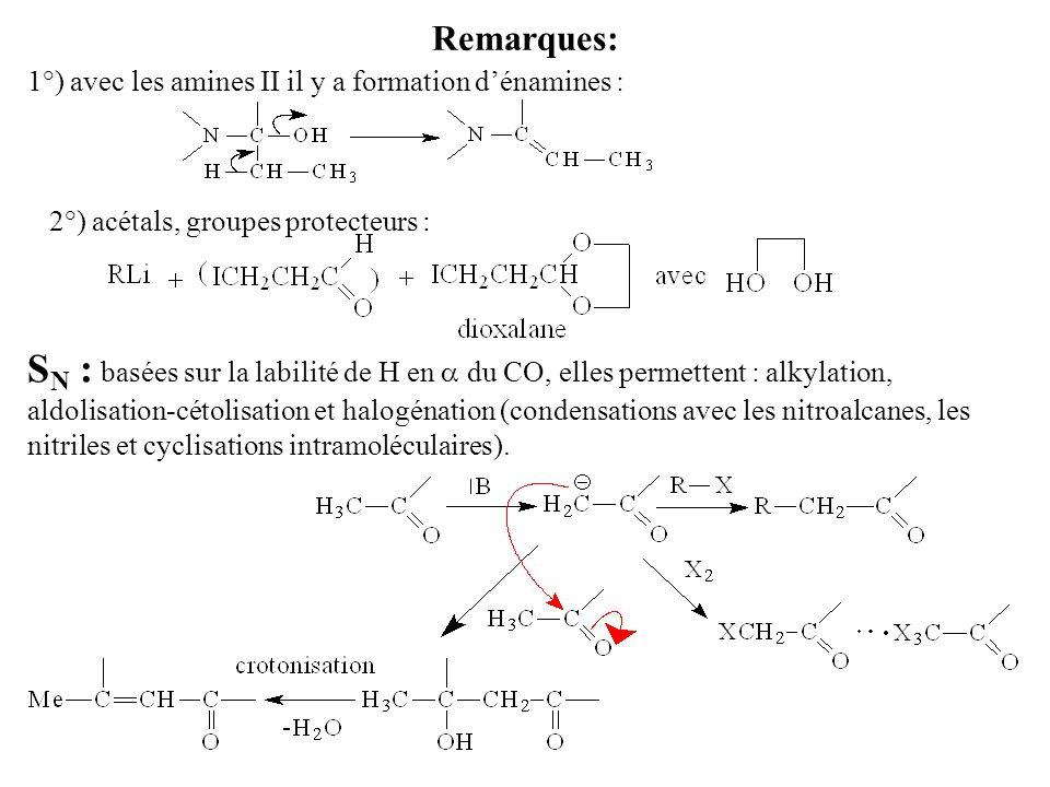 Remarques: 1°) avec les amines II il y a formation d'énamines : 2°) acétals, groupes protecteurs :