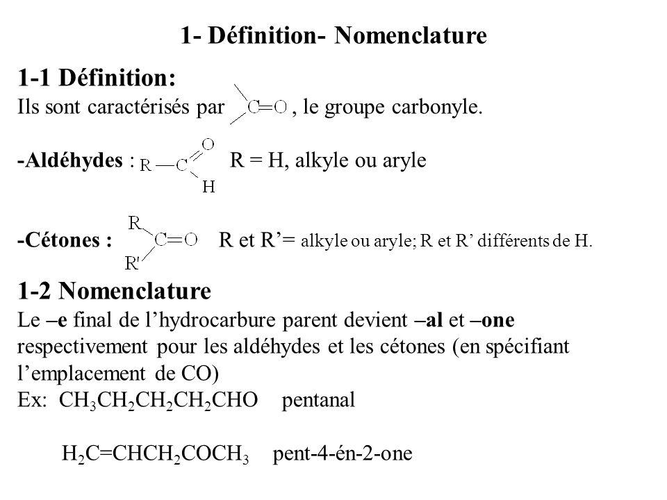 1- Définition- Nomenclature