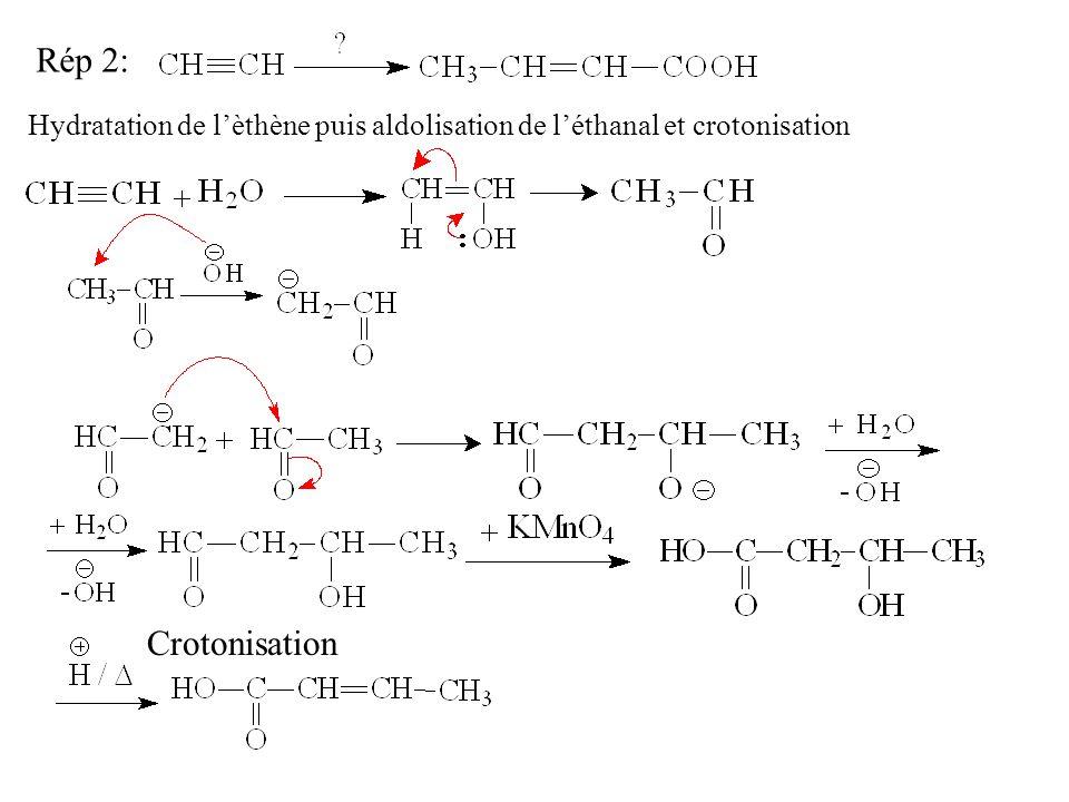 Rép 2: Hydratation de l'èthène puis aldolisation de l'éthanal et crotonisation Crotonisation