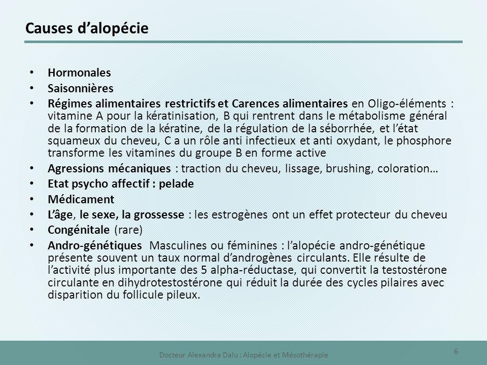 Docteur Alexandra Dalu : Alopécie et Mésothérapie
