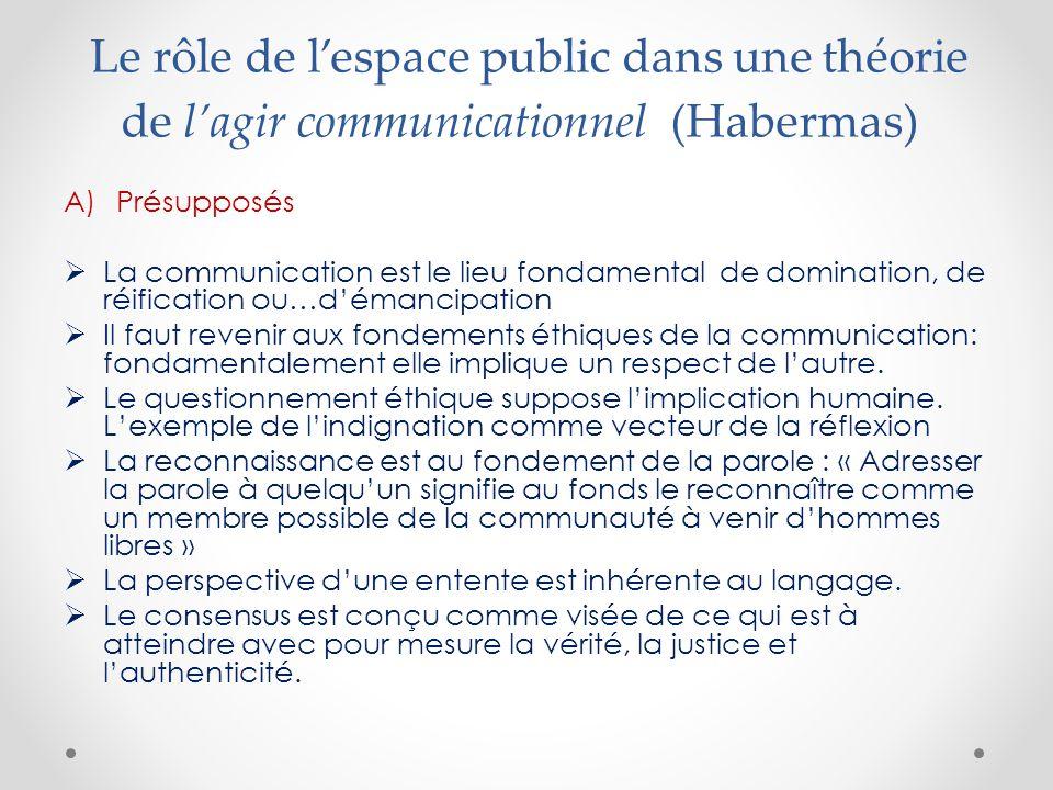 Le rôle de l'espace public dans une théorie de l'agir communicationnel (Habermas)