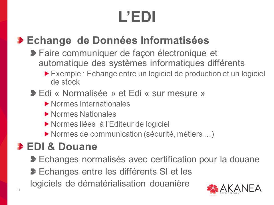 L'EDI Echange de Données Informatisées EDI & Douane