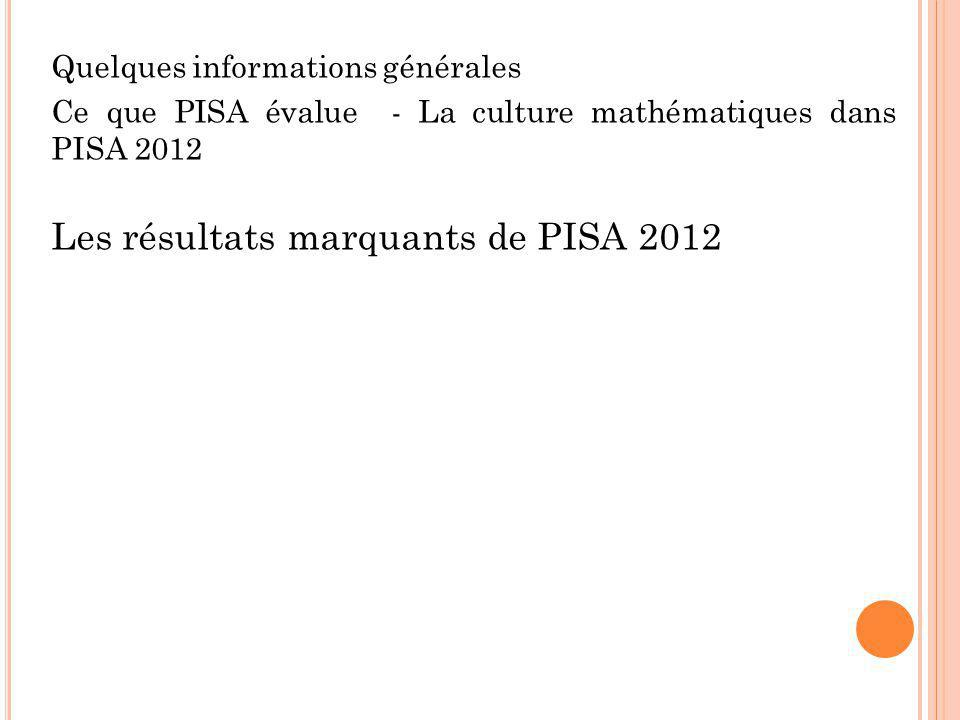 Les résultats marquants de PISA 2012