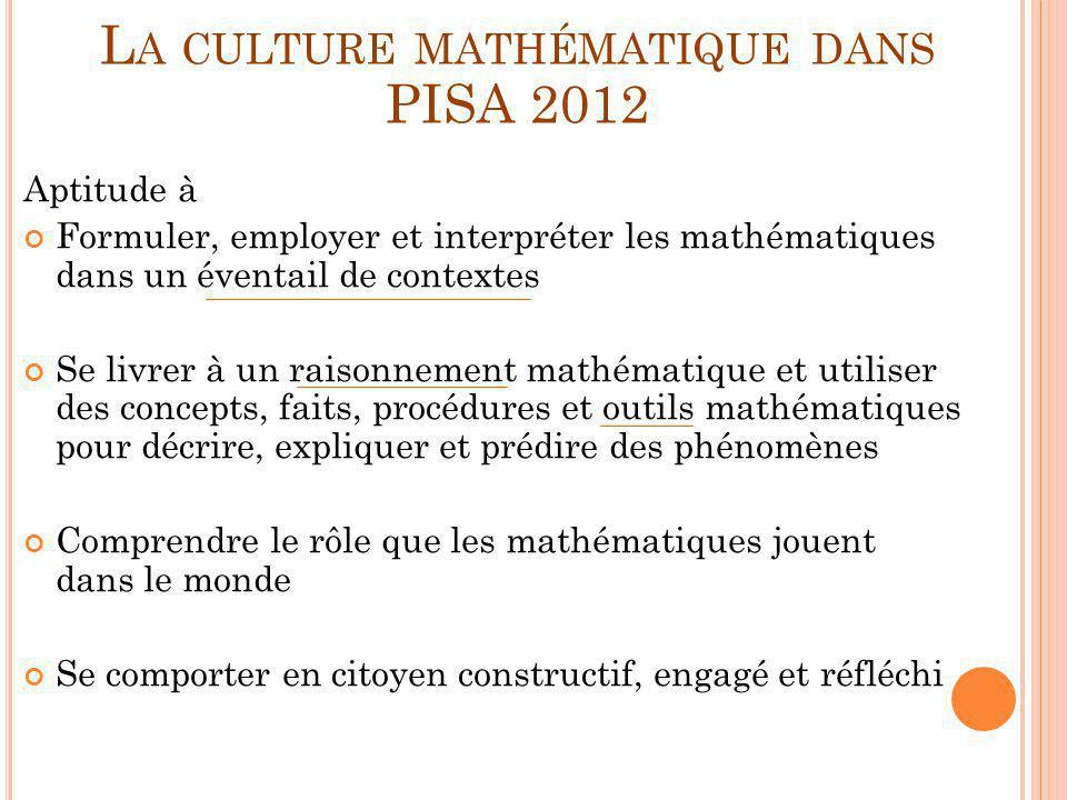 La culture mathématique dans PISA 2012