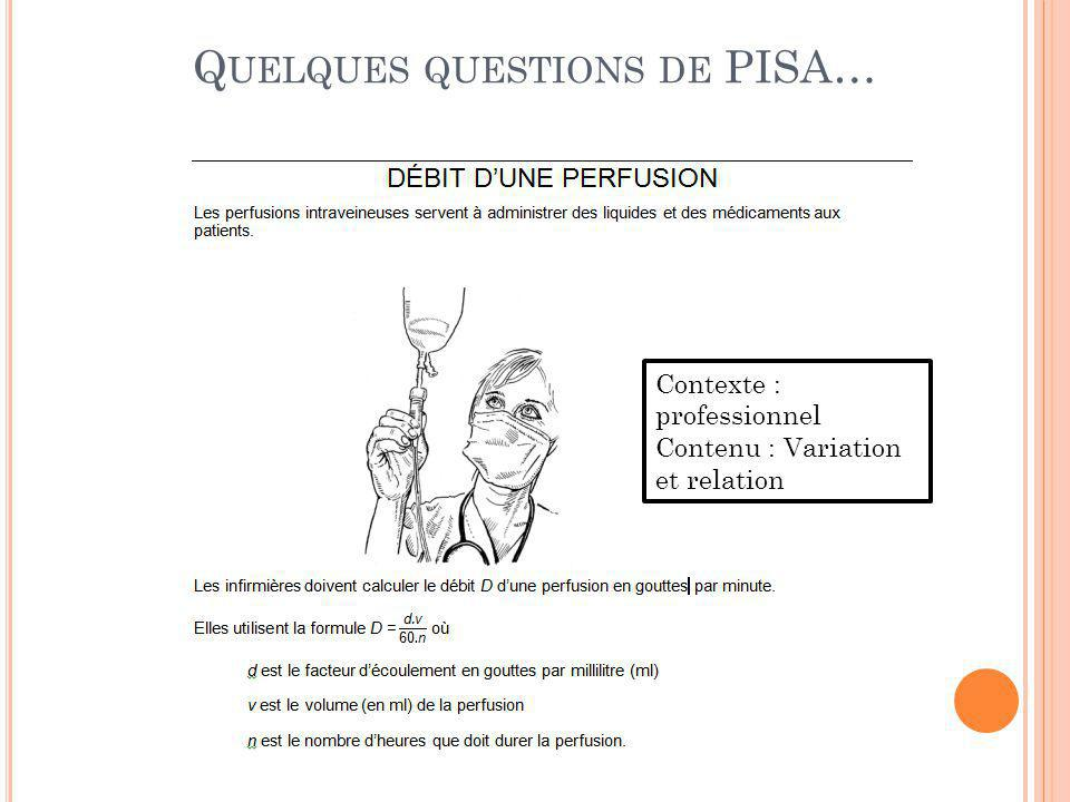 Quelques questions de PISA…