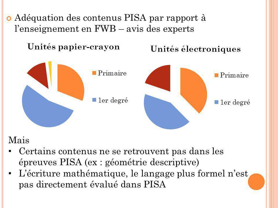 Adéquation des contenus PISA par rapport à l'enseignement en FWB – avis des experts
