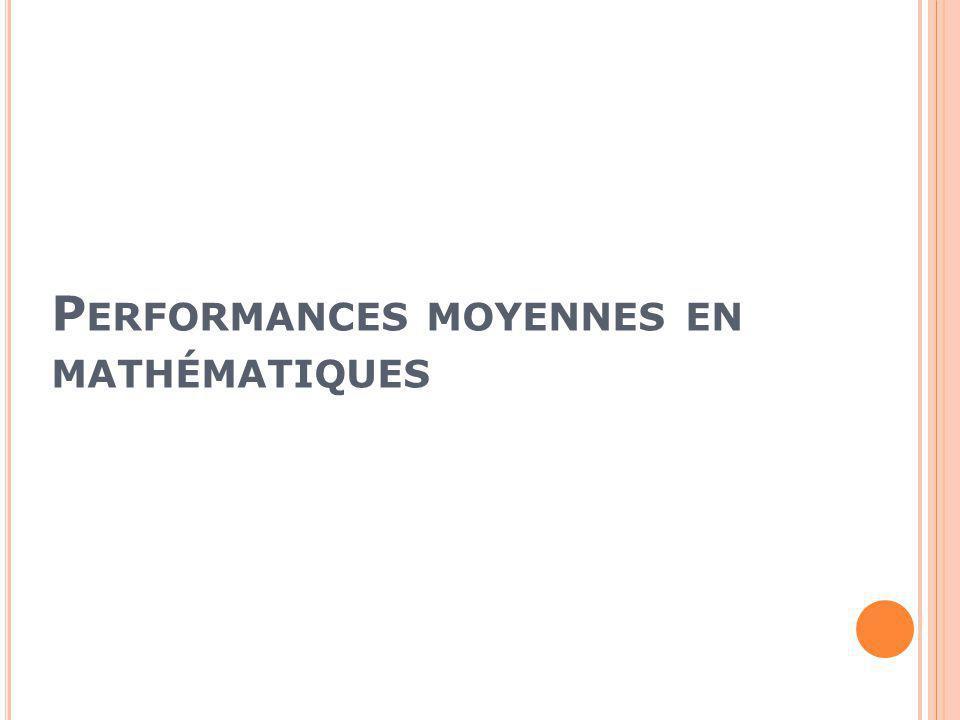 Performances moyennes en mathématiques