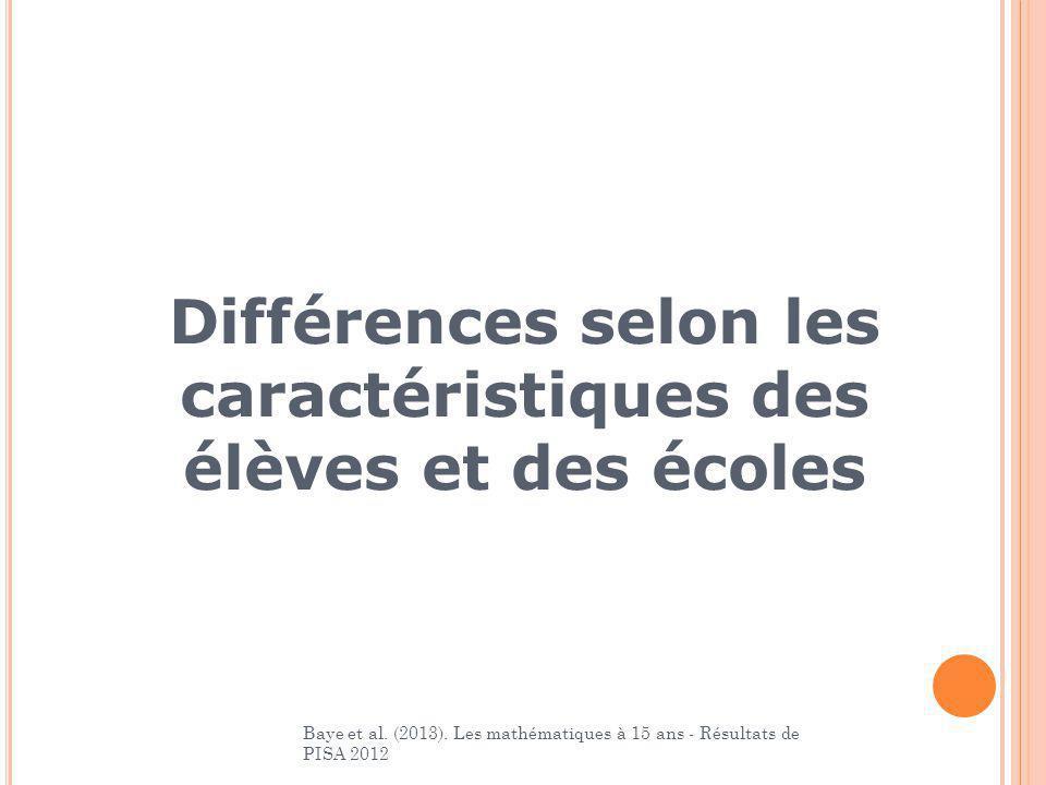 Différences selon les caractéristiques des élèves et des écoles