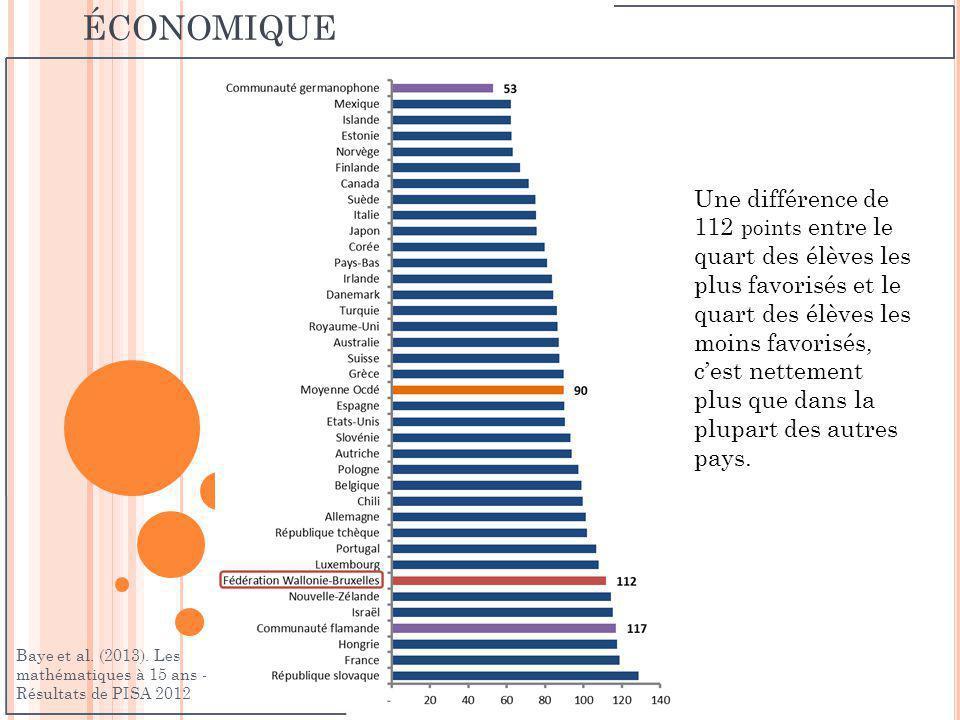 Différences selon le niveau socio-économique
