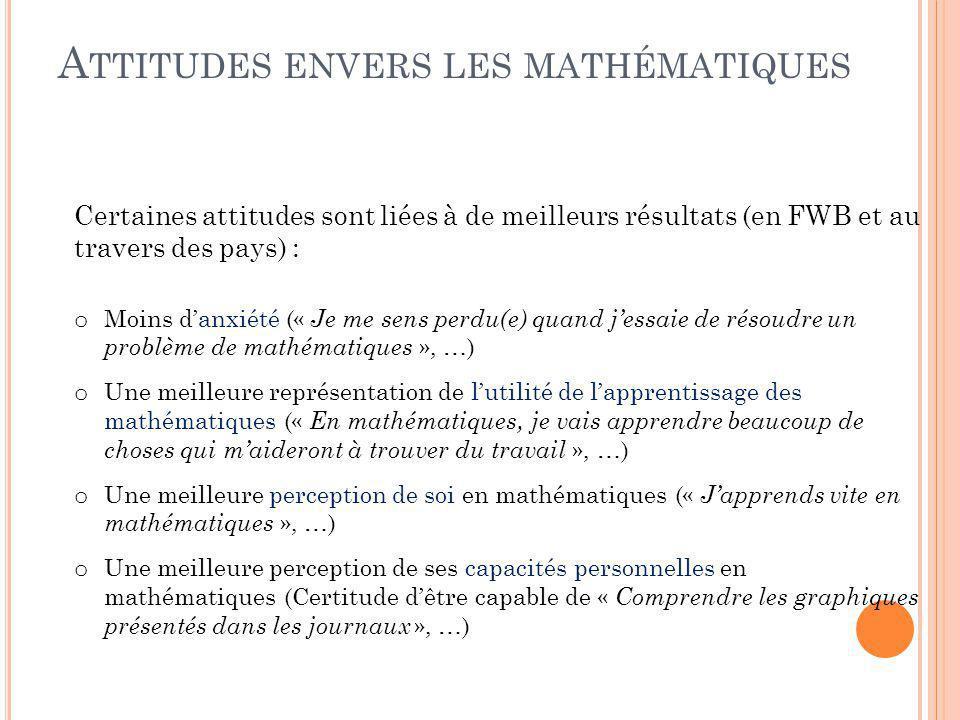 Attitudes envers les mathématiques