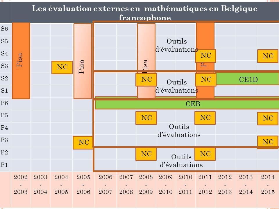 Les évaluation externes en mathématiques en Belgique francophone