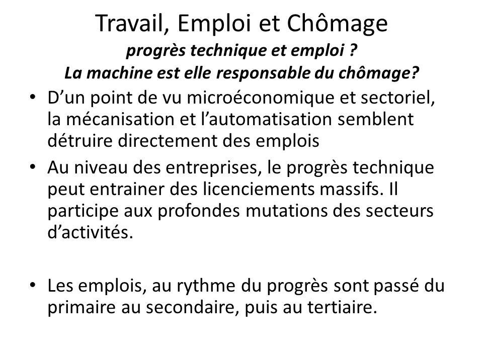 Travail, Emploi et Chômage progrès technique et emploi