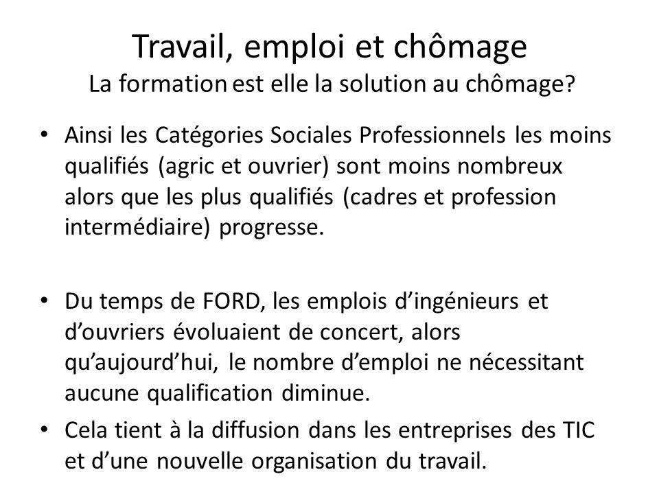 Travail, emploi et chômage La formation est elle la solution au chômage
