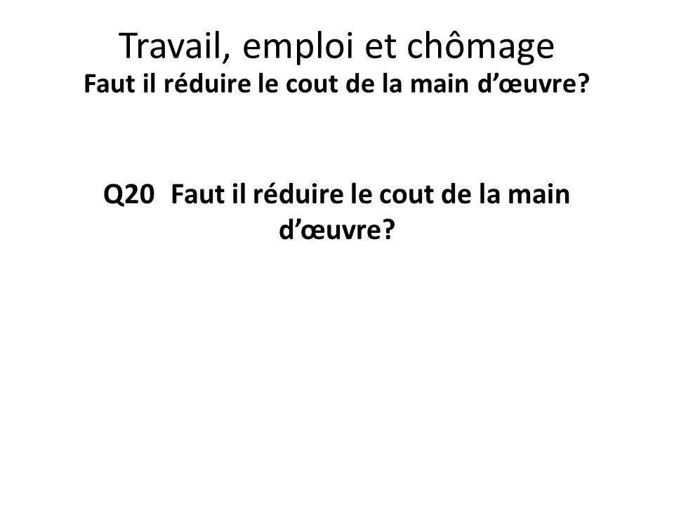 Q20 Faut il réduire le cout de la main d'œuvre