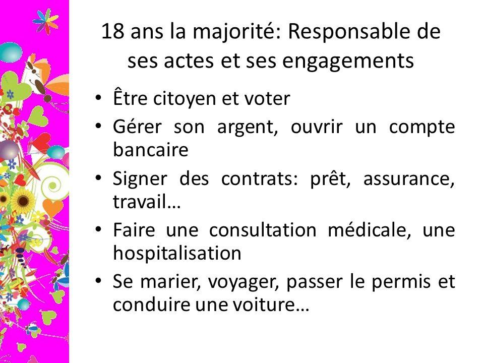 18 ans la majorité: Responsable de ses actes et ses engagements
