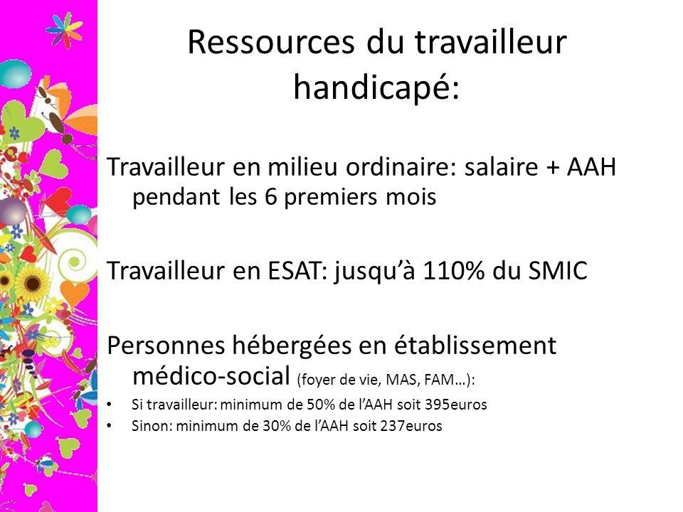 Ressources du travailleur handicapé: