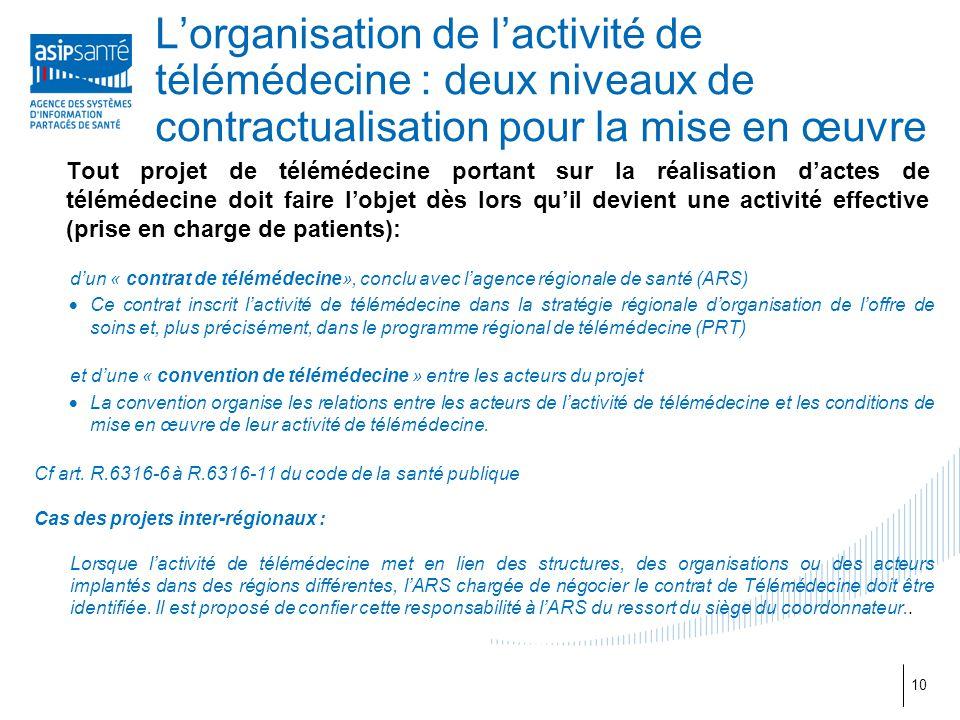 L'organisation de l'activité de télémédecine : deux niveaux de contractualisation pour la mise en œuvre