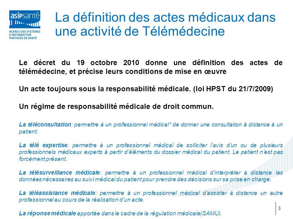 La définition des actes médicaux dans une activité de Télémédecine