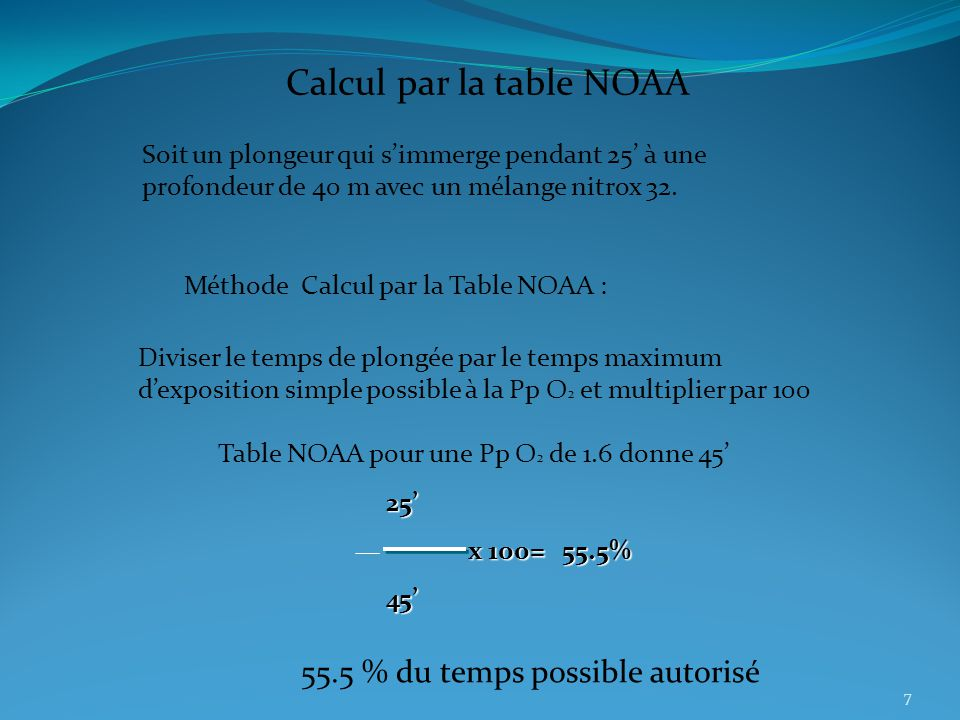 Calcul par la table NOAA