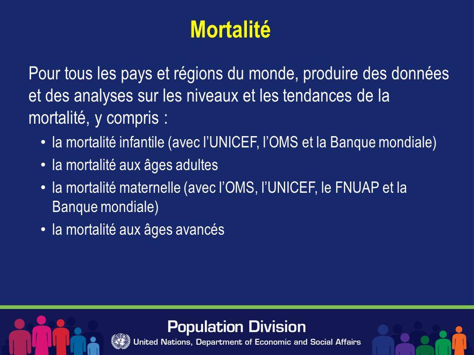 Mortalité Pour tous les pays et régions du monde, produire des données et des analyses sur les niveaux et les tendances de la mortalité, y compris :