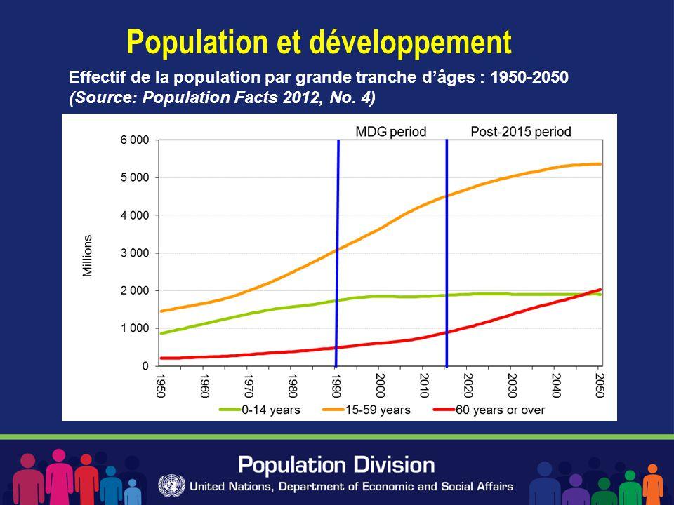Population et développement
