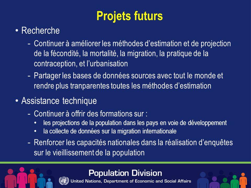 Projets futurs Recherche Assistance technique