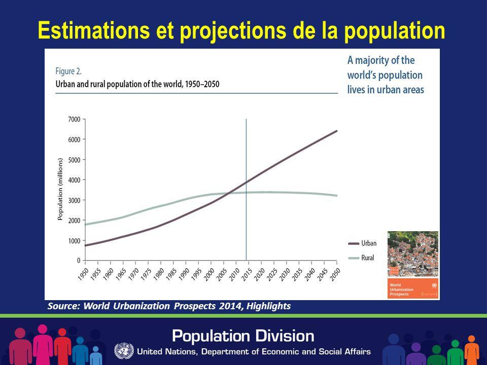 Estimations et projections de la population
