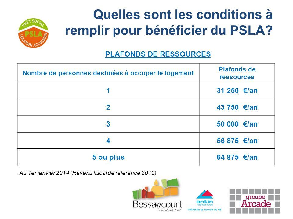 Quelles sont les conditions à remplir pour bénéficier du PSLA