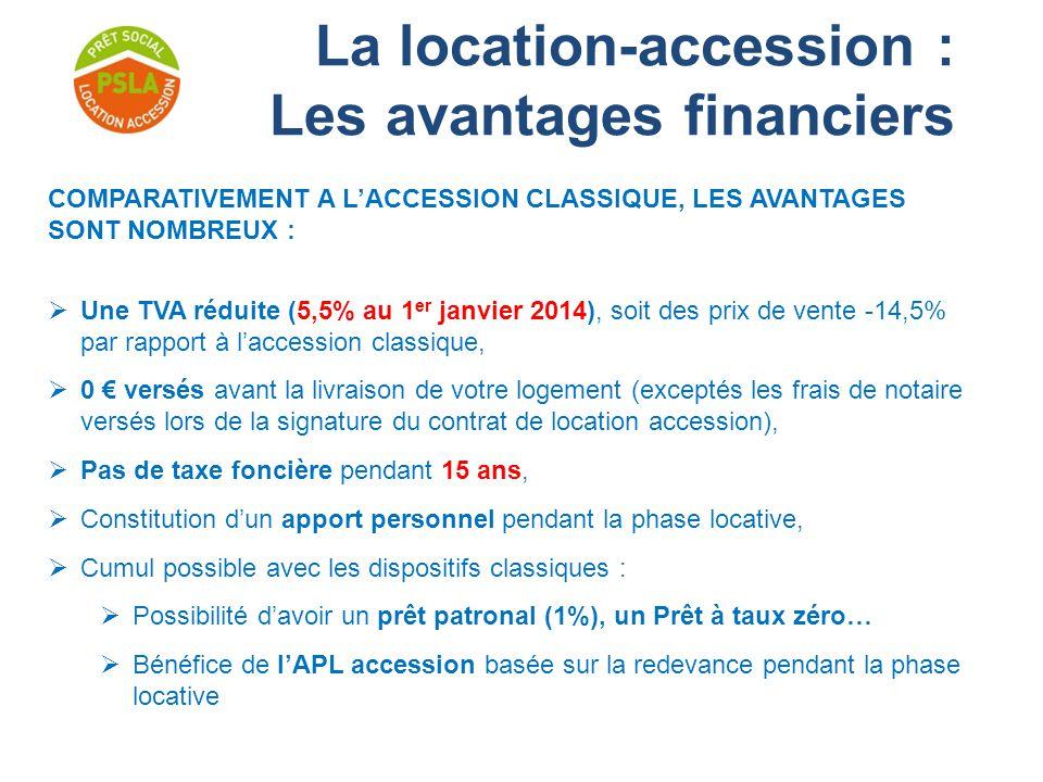 La location-accession : Les avantages financiers