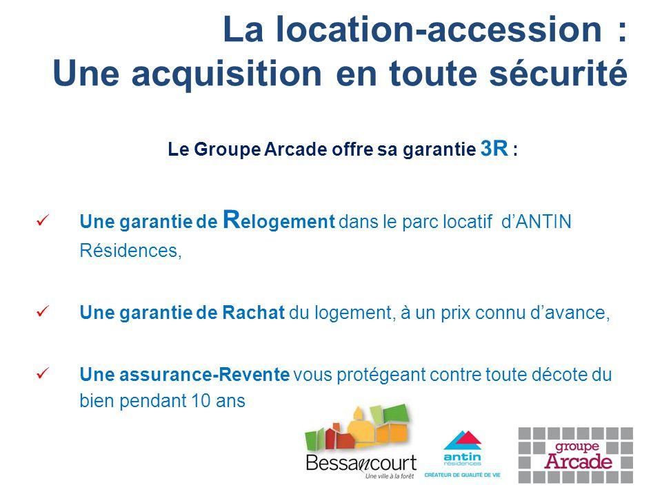 La location-accession : Une acquisition en toute sécurité