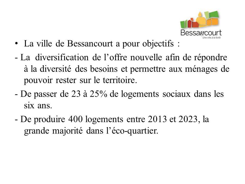 La ville de Bessancourt a pour objectifs :