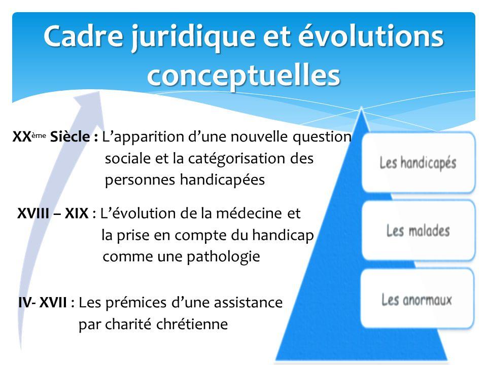Cadre juridique et évolutions conceptuelles