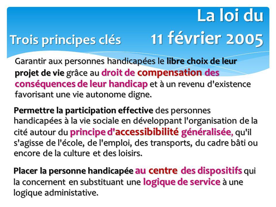La loi du 11 février 2005 Trois principes clés